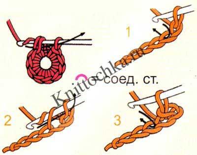 вязание крючком, петли