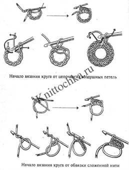 Вязание крючком кружок пошагово