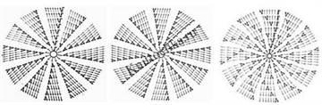принцип кругового вязания