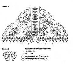 схемы вязания косынок крючком