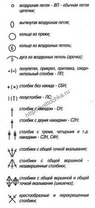 условные обозначения вязания