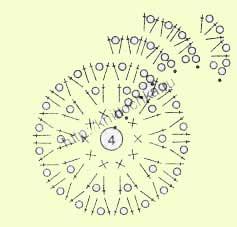 обозначение петель при вязании крючком и их комбинаций
