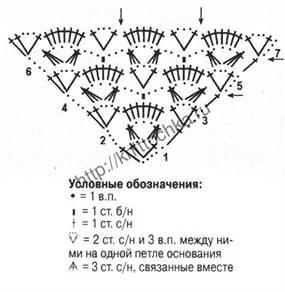 вязание косынки крючком, схема