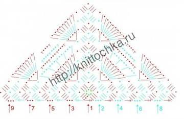 различные схемы вязания косынки крючком