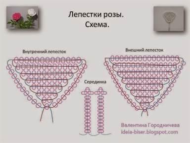 Фото схемы плетения из бисера розы