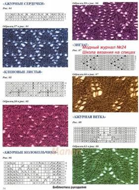 Схемы вязания спицами на круговых спицах