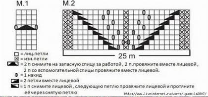 Схема вязания узоров для носков спицами схемы