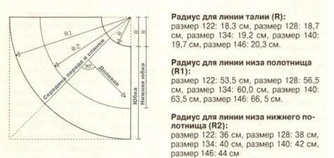 Выкройка юбки шестиклинки от Анастасии Корфиати 16