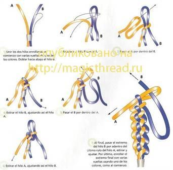 Плетение браслетов из ленточек схема