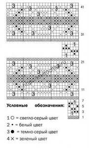 разновидности жаккардовых узоров для вязания спицами, схемы