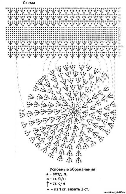 Схемы вязания детские шапочки