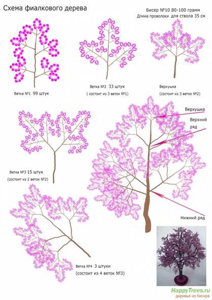 Поделки из бисера дерево для начинающих