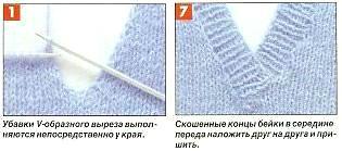 Как обвязать горловину спицами