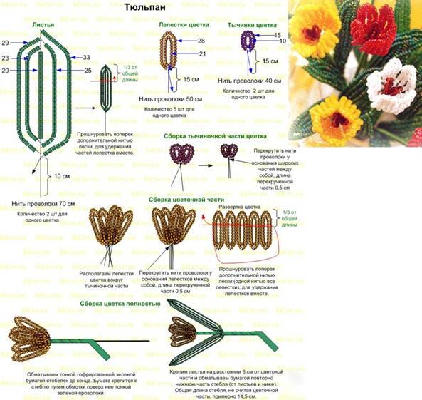 Из крупного бисера цветы схемы