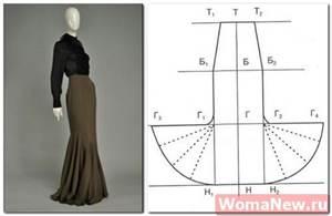 Выкройка юбка четырехклинка годе