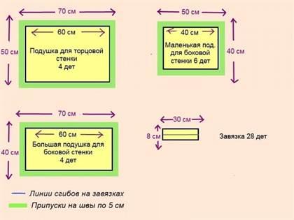 Открытие кошелька в Яндекс. Деньгах Яндекс. Деньги 67