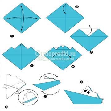 Как сделать из бумаги кораблик схема поэтапно