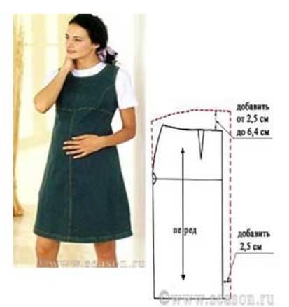 Платья для беременных шьем
