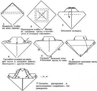 Пошаговые схемы модели