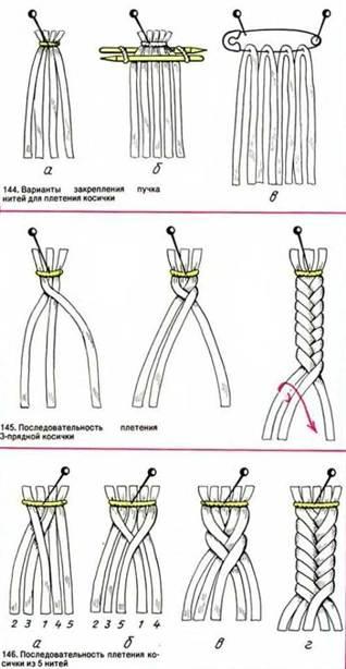 Как сделать бантики на елку своими руками: мастер-класс с