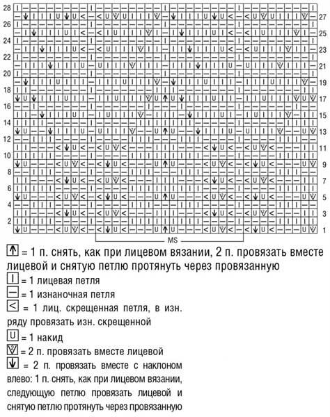 Кромочная петля спицами схема 71