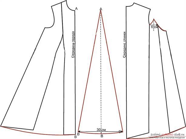 Сшить платье трапеция своими руками без выкройки быстро