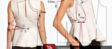 Выкройка платья с баской и рукавом