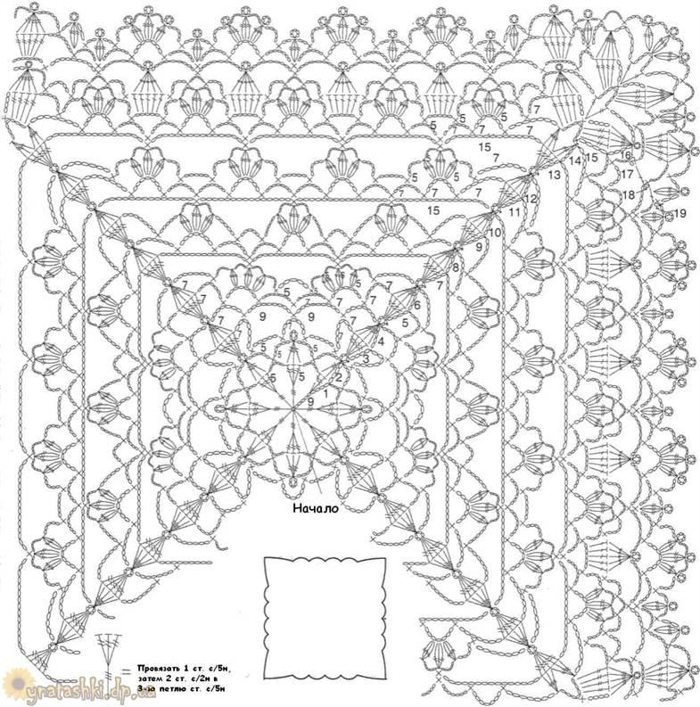 Вязание крючком схема вязания квадратной скатерти 706