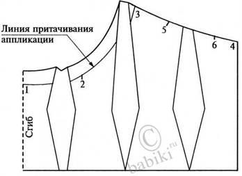 Как сшить ханбок юбка своими руками выкройка 90