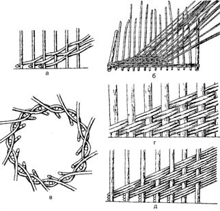 Схемы плетения из лозы