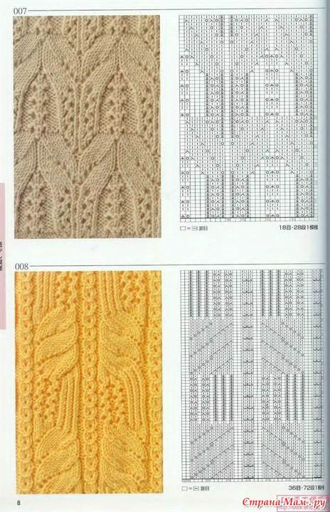 Схемы узоров по вязанию спицами фото