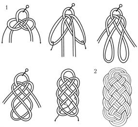 Узоры своими руками из веревок ниток 1