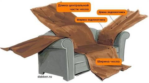 Как сшить своими руками накидку на угловой диван