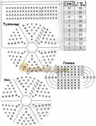 Божьи коровки, связанные крючком - Вязаные игрушки - Схемы