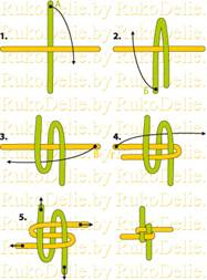 Как сделать из цветных трубочек