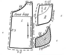 Как сшить юбку с карманами своими руками 469