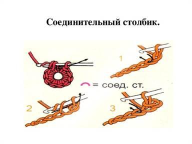 Вязание крючком сс соединительный столбик