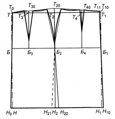 Выкройка прямой юбки со шлицей сзади построение фото 482
