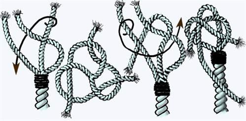 Как сплести канат из веревок
