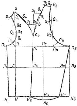 Выкройка вязанья реглан