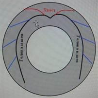 Схема лебедь из колеса