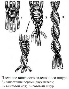Плетение из соломки для начинающих