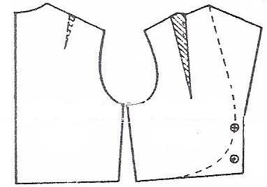 выкройки болеро из меха