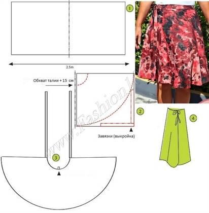 Как сшить самой юбку на полных 609