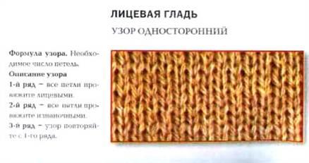 Вязание лицевыми и изнаночными шарф
