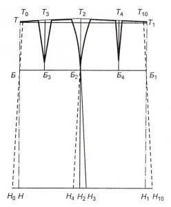 Выкройка прямой юбки со шлицей сзади построение фото 437