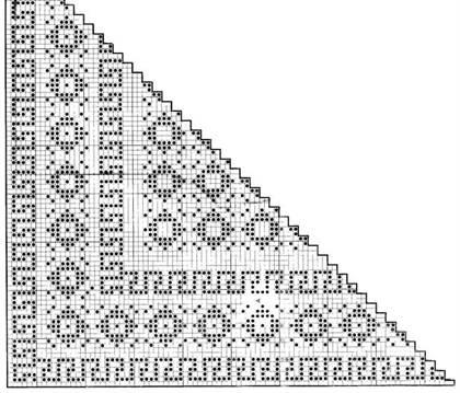 шаль филейное вязание крючком схема