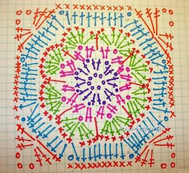 Вязание подушек крючком схемы африканский цветок