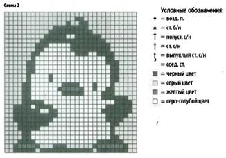 Shema-2-i-uslovnye-oboznacheniya