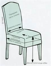 Как сшить чехол на стул своими руками фото 9